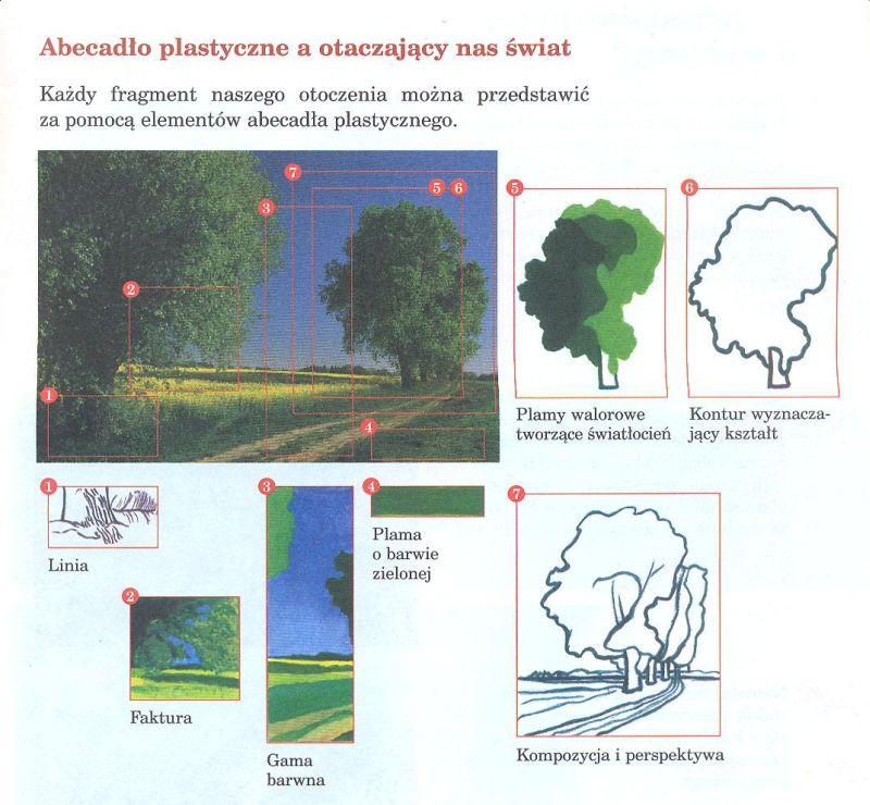 Plastyka 4 6